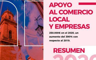 El apoyo al comercio y empresas locales ha sido y es una prioridad para el Ayuntamiento Montoro
